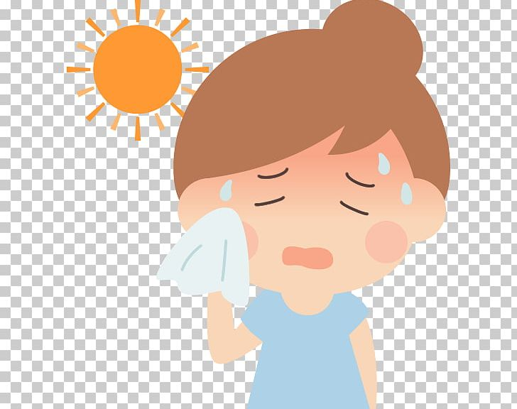 Hyperthermia clipart banner royalty free download Hyperthermia Heat Stroke 猛暑 Allergic Rhinitis Due To Pollen ... banner royalty free download