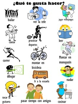 I like spanish clipart png 17 Best images about Spanish Handouts on Pinterest | Spanish, Body ... png