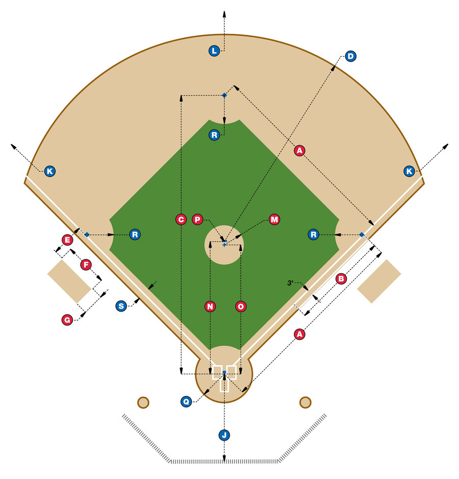 I m all about that baseball diamond clipart image transparent library Download baseball field dimensions clipart Baseball field MLB image transparent library
