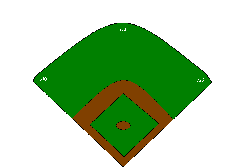 I m all about that baseball diamond clipart image transparent library Free Baseball Diamond Clipart, Download Free Clip Art, Free ... image transparent library