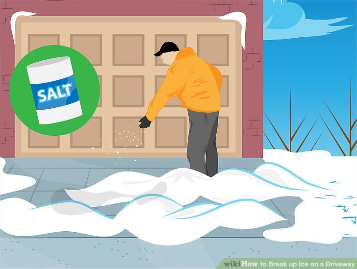 Icy sidewalk clipart graphic library 3 Ways to Break up Ice on a Driveway - wikiHow graphic library
