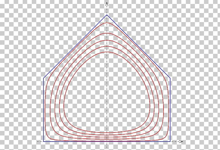 Implicit clipart picture library Line Implicit Curve Polygon Circle PNG, Clipart, Angle ... picture library