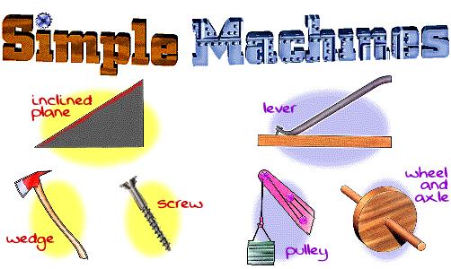 Inclined plane examples clipart jpg royalty free Inclined plane example, lever example, wedge example, scr ... jpg royalty free