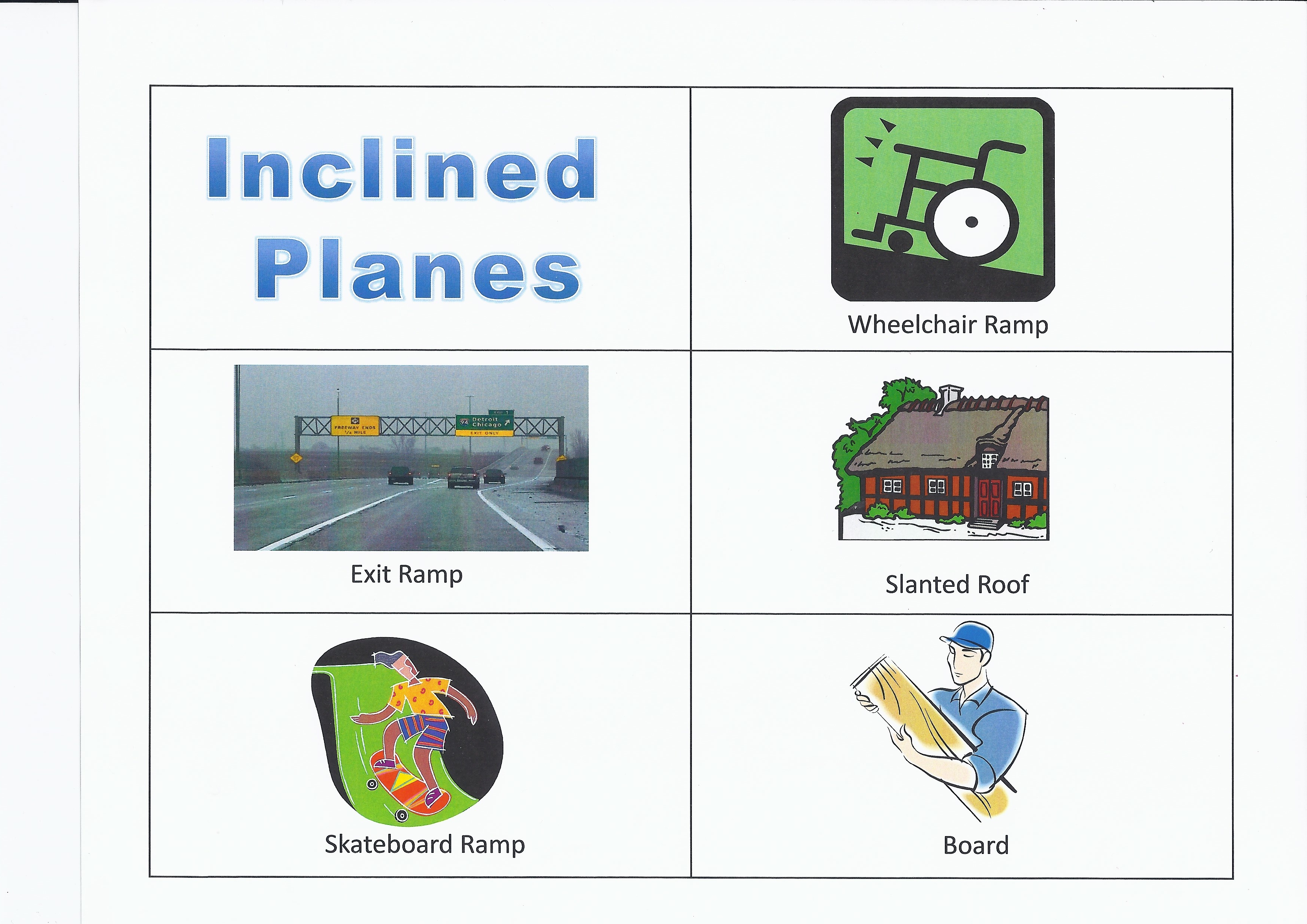 Inclined plane examples clipart vector transparent Forces and Simple Machines on emaze vector transparent