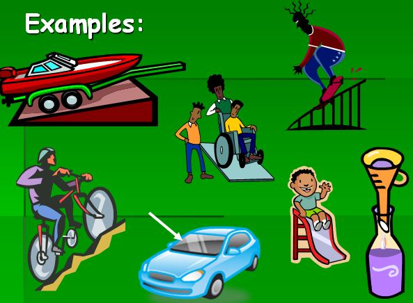 Inclined plane examples clipart banner freeuse download Force And Work - ProProfs Quiz banner freeuse download