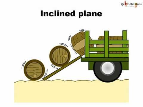 Inclined plane examples clipart vector freeuse stock Inclined plane examples clipart - ClipartFest vector freeuse stock