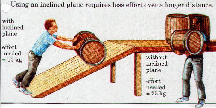 Inclined plane examples clipart picture free download Presentation Name on emaze picture free download