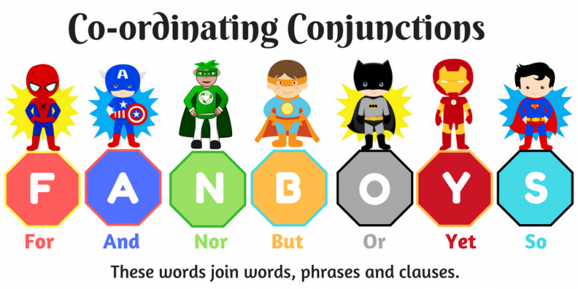 Independent clause clipart picture free Coordinating Conjunctions Made Simple with FANBOYS! picture free