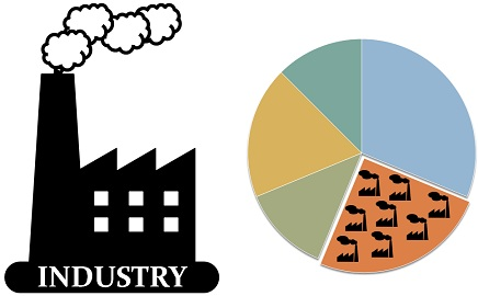 Industries clipart image transparent stock Difference Between Industry and Sector (with Comparison Chart) - Key ... image transparent stock