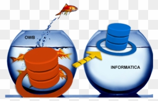Informatica clipart graphic Migration Of Owb To Informatica - Contract Staffing Companies In ... graphic