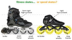 Inline speed skating clipart vector transparent library Inline speed skating clipart - ClipartFest vector transparent library