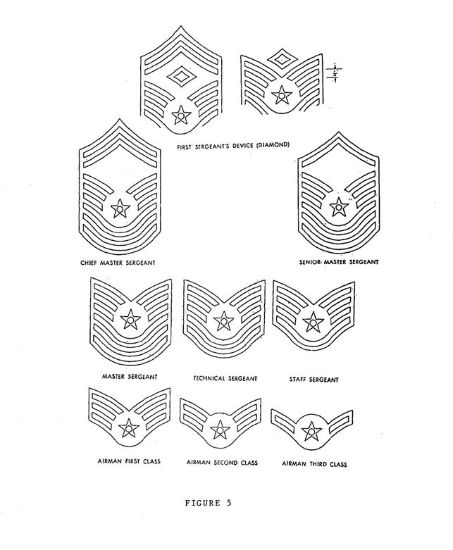 Inverted air force master sergeant stripes clipart clip art black and white A Chronology of the Enlisted Rank Chevron > Air Force ... clip art black and white