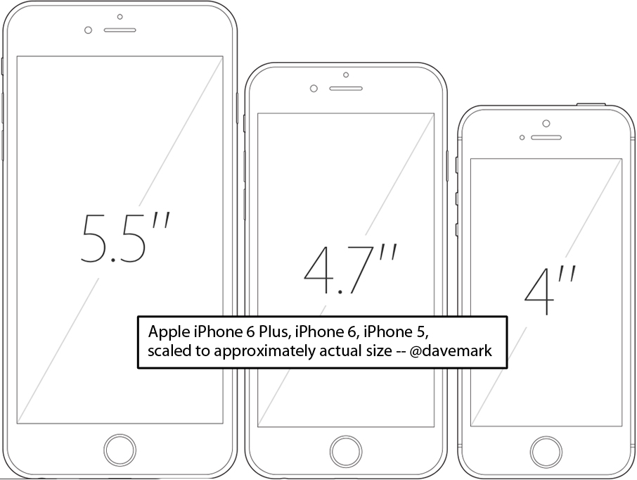 Iphone 5 clipart size graphic transparent library Dimensions for iphone 5 clipart - ClipartFox graphic transparent library