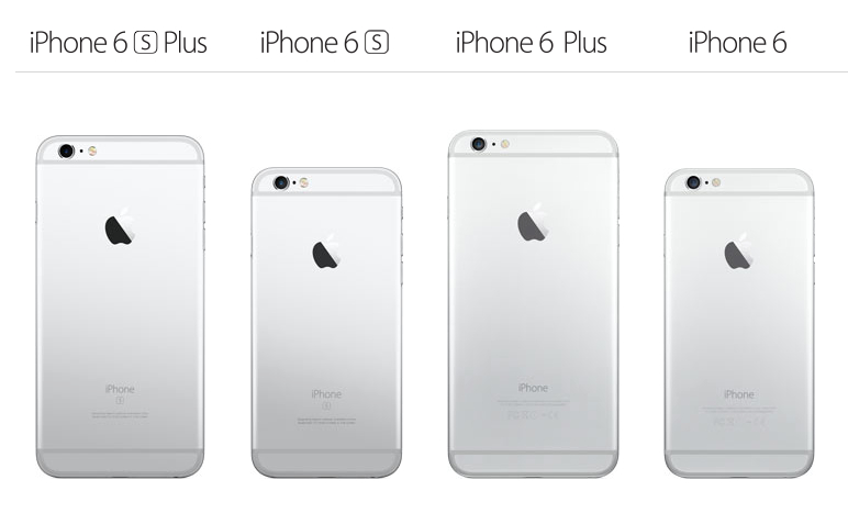 Iphone 6 clipart dimensions transparent Can your iPhone 6 case fit the new iPhone 6s? | Macworld transparent