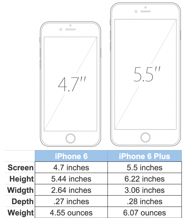 Iphone 6 clipart dimensions png transparent library Iphone 6 clipart dimensions - ClipartFest png transparent library