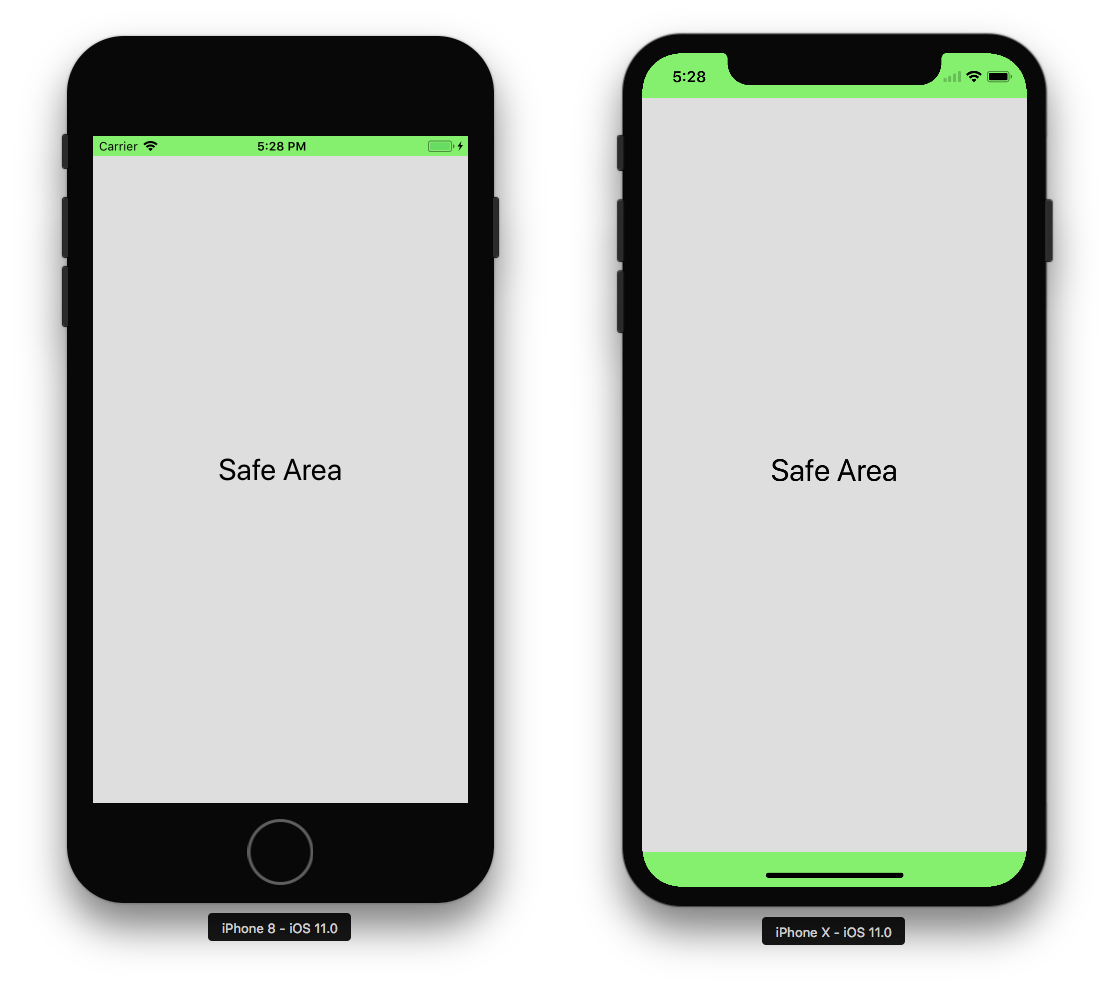 Iphone app clipart size free stock iOS Safe Area – @RosberryApps – Medium free stock