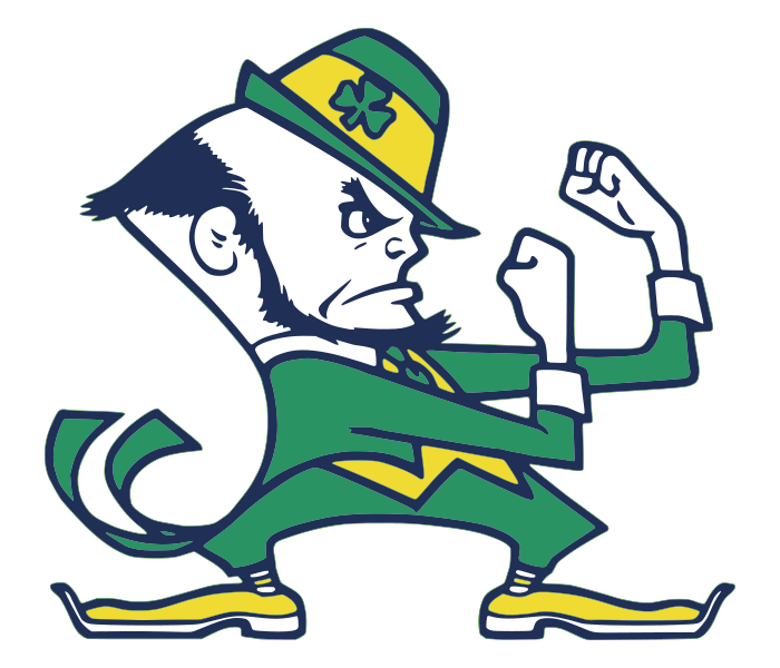 Leperchan with basketball clipart clipart free Notre Dame Coloring Pages Irish | Each year a student is chosen to ... clipart free