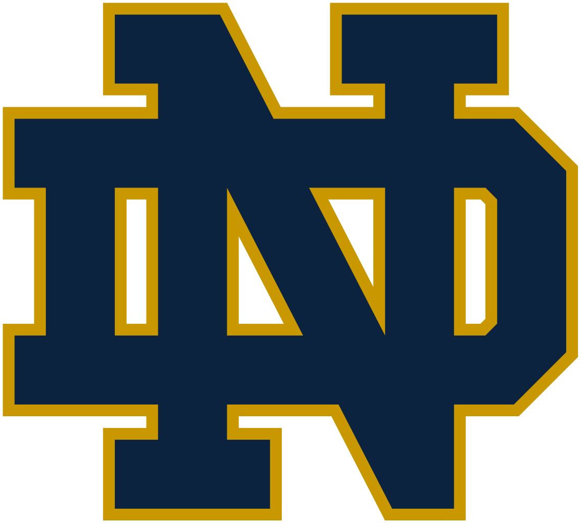 Notre dame football clipart banner free library File:Notre Dame Fighting Irish logo.svg - Wikipedia banner free library