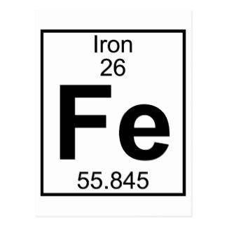 Iron element clipart free 38 PERIODIC TABLE IRON free