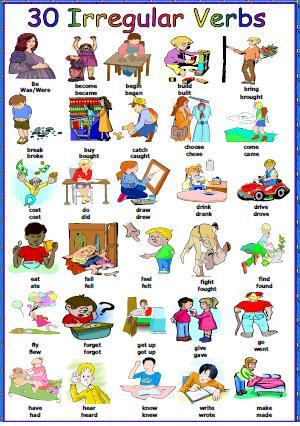 Irregular verbs clipart clip freeuse download 30 Irregular Verbs - Clip Art Library clip freeuse download