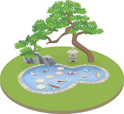 Japanese garden clipart banner free download Japanese Garden With Koi Pond and Pine Tree premium clipart ... banner free download