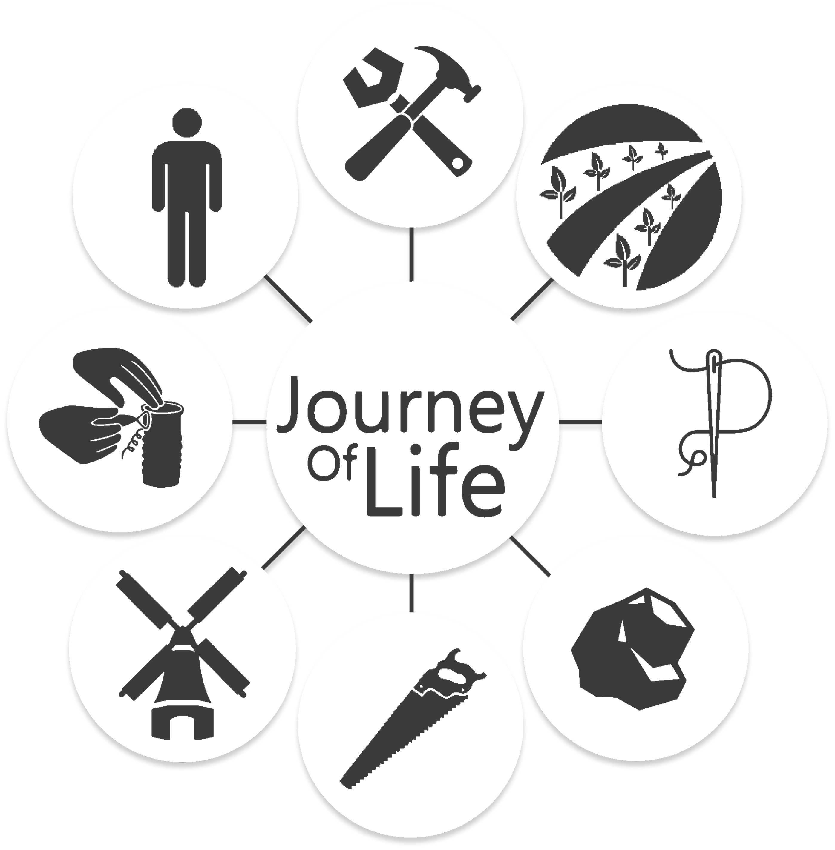 Journey of life clipart clip art free download Free Long Clipart life journey, Download Free Clip Art on Owips.com clip art free download