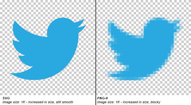 Bmp gif jpeg and clipart file formats clip free images - JPEG vs PNG vs BMP vs GIF vs SVG - Super User clip free