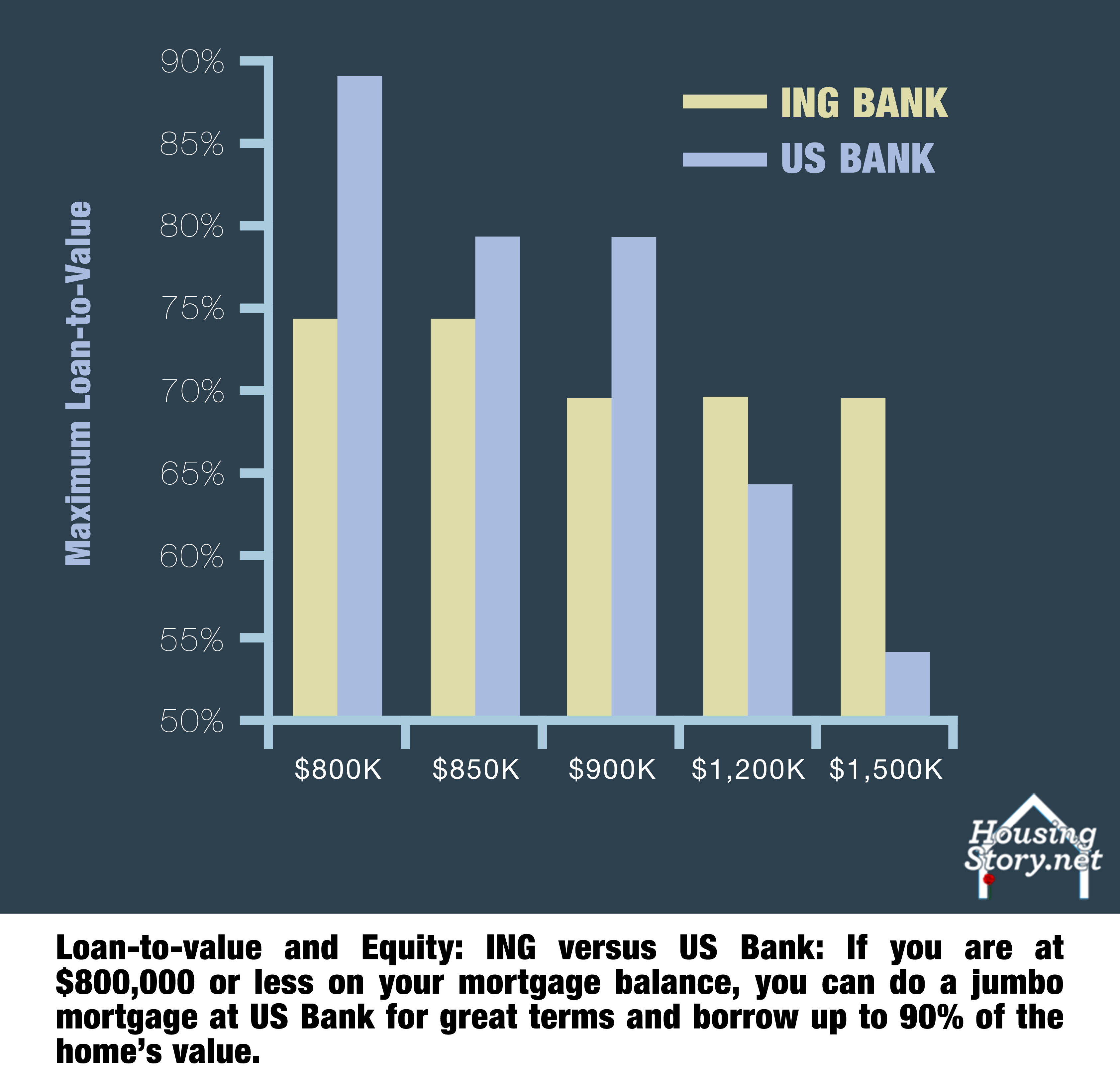 Jumbo loan rates jpg stock Here's The Whole Truth On Jumbo Mortgages - Business Insider jpg stock