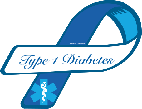 Juvenile diabetes clipart clip art stock Juvenile diabetes clipart 3 » Clipart Station clip art stock