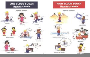 Juvenile diabetes clipart jpg royalty free stock Juvenile Diabetes Hypoglycemia Symptoms Clipart | Free ... jpg royalty free stock