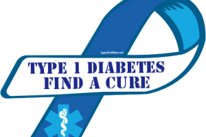 Juvenile diabetes clipart image freeuse stock Juvenile diabetes clipart » Clipart Portal image freeuse stock