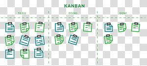 Kanban clipart