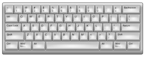 Keyboard computer clipart graphic royalty free Computer Keyboard | Free Download Clip Art | Free Clip Art | on ... graphic royalty free