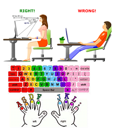 Keyboarding class clipart vector library download Keyboarding Refresher - MRS. MACDONALD GRADE 5 COMPUTER CLASS vector library download