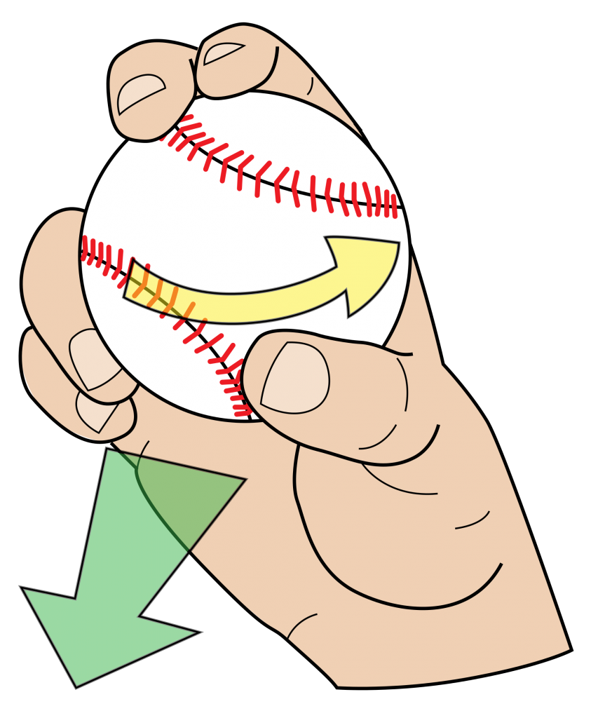 Kid baseball pitcher clipart picture free Ultimate List: Baseball Coaching Drills Tips That Will Make You A ... picture free
