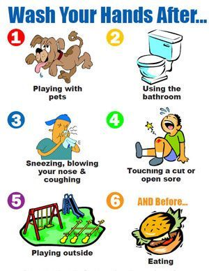Kids hand washing clipart image stock 17 Best ideas about Hand Washing on Pinterest | Visual schedules ... image stock