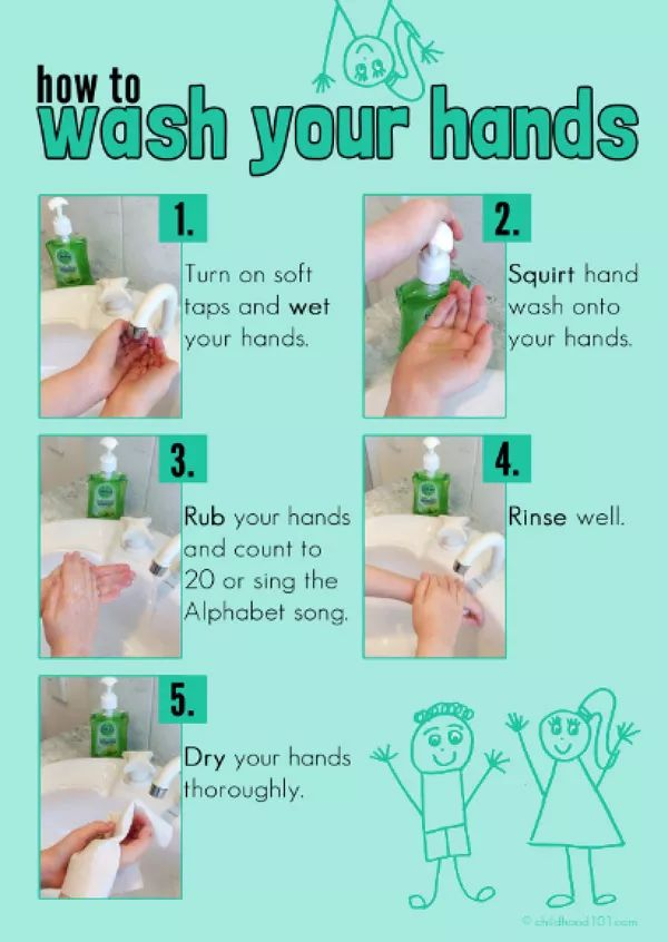 Kids hand washing clipart freeuse download 17 Best ideas about Hand Washing Poster on Pinterest | Hand ... freeuse download