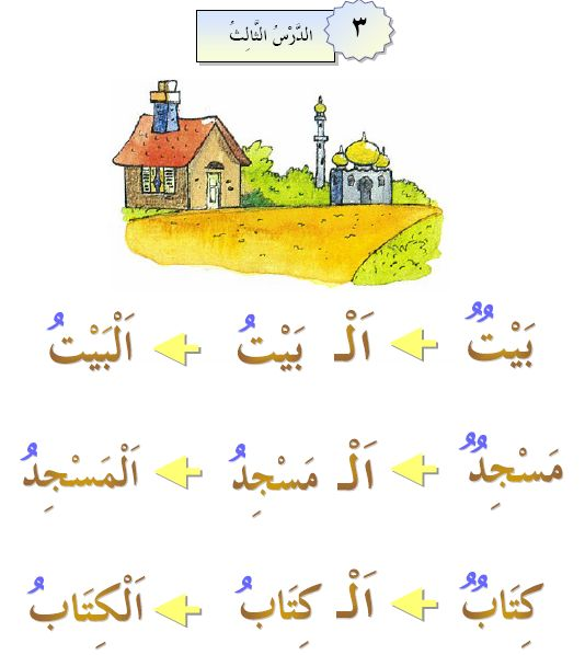 Kids learning arabic clipart clip black and white download 17 Best ideas about Learn Arabic Free on Pinterest | Learning ... clip black and white download