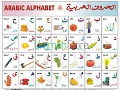 Kids learning arabic clipart banner royalty free Language of the Quran « learn-arabic-letters-alphabet-image ... banner royalty free