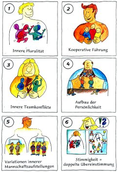 Kind denkt nach clipart clip stock 1000+ images about Achtsamkeit on Pinterest | Healthy lifestyle ... clip stock