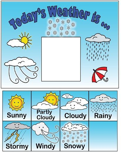 Kinds of weather in the philippines clipart image freeuse download Kinds of weather in the philippines clipart » Clipart Portal image freeuse download