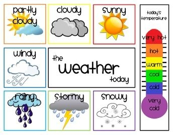 Weather conditions clipart clip art free download Free Dry Weather Cliparts, Download Free Clip Art, Free Clip Art on ... clip art free download
