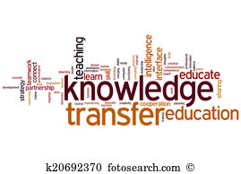 Knowledge transfer clip art picture library Knowledge transfer Stock Illustrations. 323 knowledge transfer ... picture library