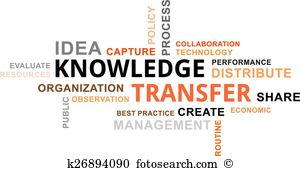 Knowledge transfer clip art graphic freeuse Knowledge transfer Clipart EPS Images. 107 knowledge transfer clip ... graphic freeuse