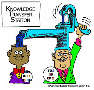 Knowledge transfer clip art png free stock Knowledge transfer | Holy Spirit System png free stock