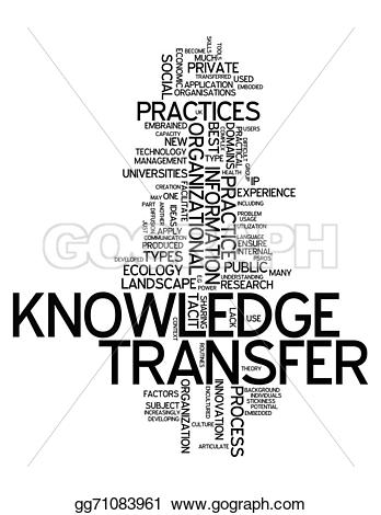 Knowledge transfer clip art svg transparent library Stock Illustration - Word cloud knowledge transfer. Clip Art ... svg transparent library
