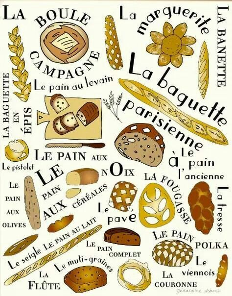Le pain clipart svg black and white 10 Best images about Pain on Pinterest   Sons, Pain d'epices and ... svg black and white
