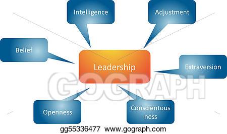 Leadership qualities clipart clip transparent download Leadership qualities clipart 6 » Clipart Station clip transparent download