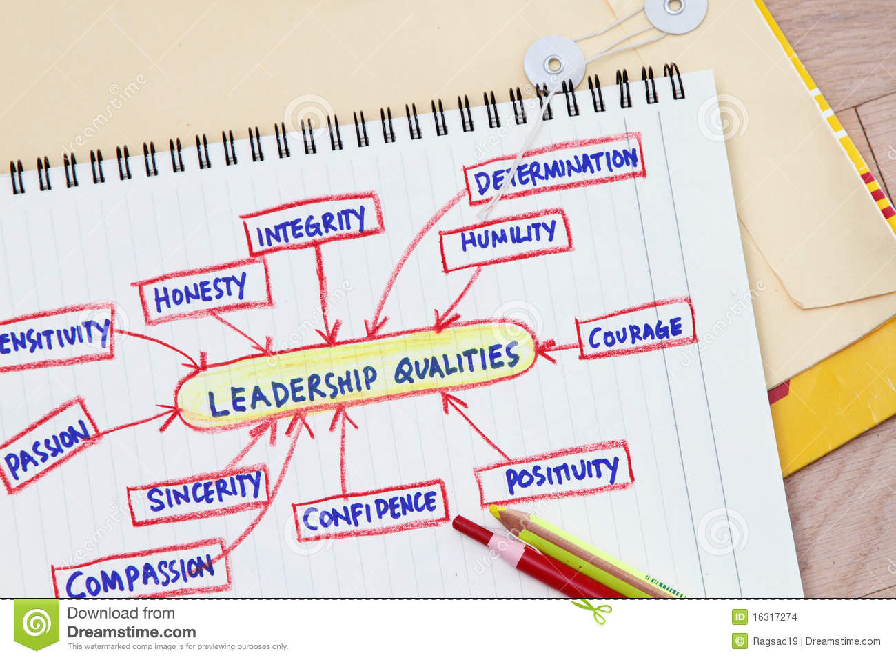 Leadership qualities clipart jpg free Leadership qualities clipart 10 » Clipart Station jpg free