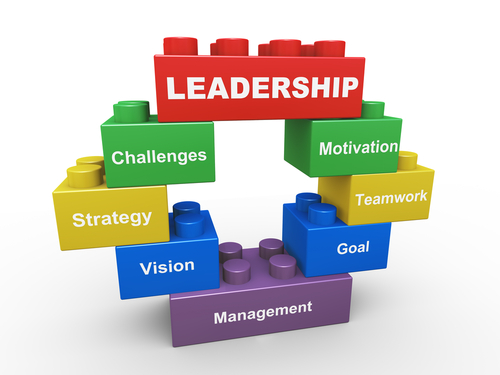 Leadership qualities clipart vector freeuse stock Free Cliparts Leadership Skills, Download Free Clip Art, Free Clip ... vector freeuse stock